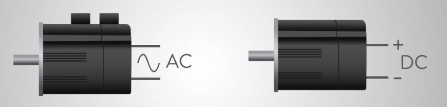 AC DC Servo Motor