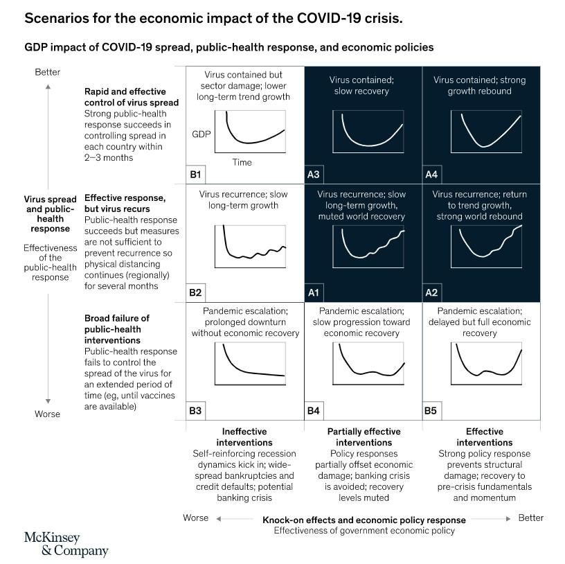 proimages/blog/COVID19_GDP_Impact.jpg
