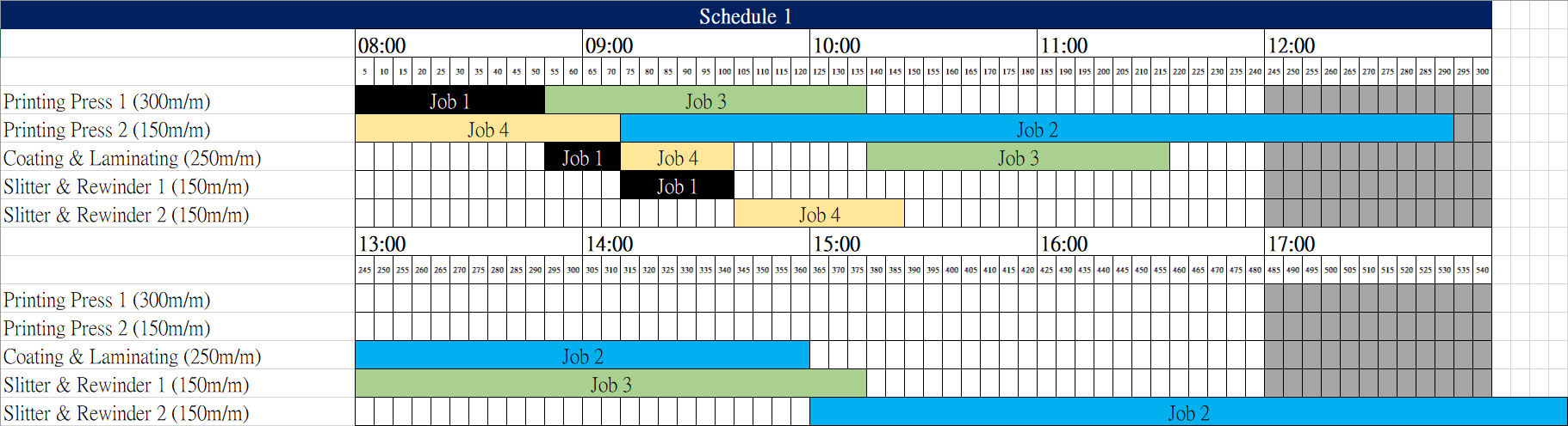 proimages/blog/production_schedule_1.jpg