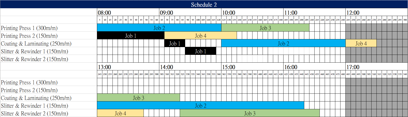 proimages/blog/production_schedule_2.jpg