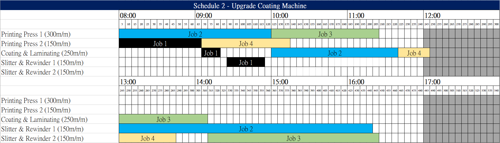 proimages/blog/production_schedule_2_-_upgrade_coating.jpg