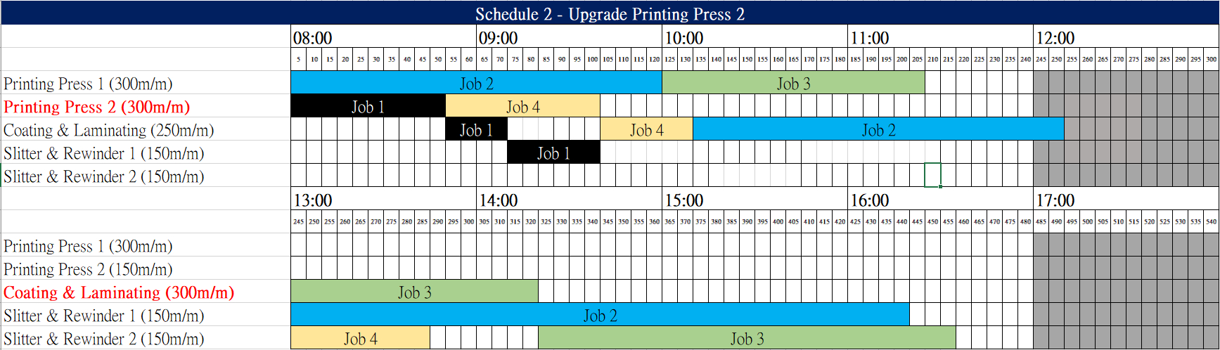 proimages/blog/production_schedule_2_-_upgrade_press_2.jpg