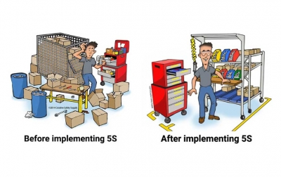 5S implementation in the printing & packaging industry